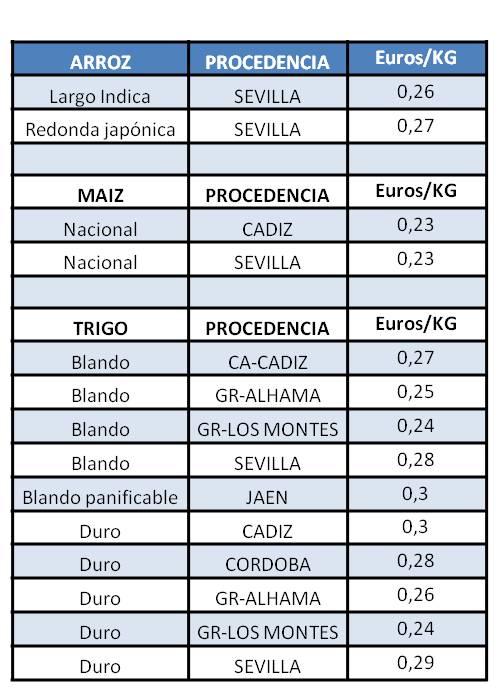 libra tiene kilo: