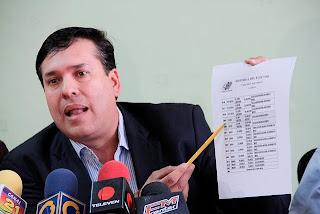 Diputado Abelardo Díaz emplaza al candidato chavista a decir la verdad