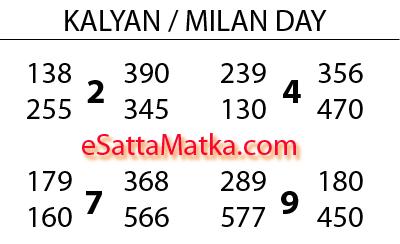 Saturday Special Kalyan Matka Prediction (20-June-2015)