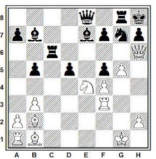 Posición de la partida Havasi - Riviere (Olimpiada de 1928)