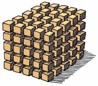 163 cách để nạp các chuỗi cung ứng của bạn
