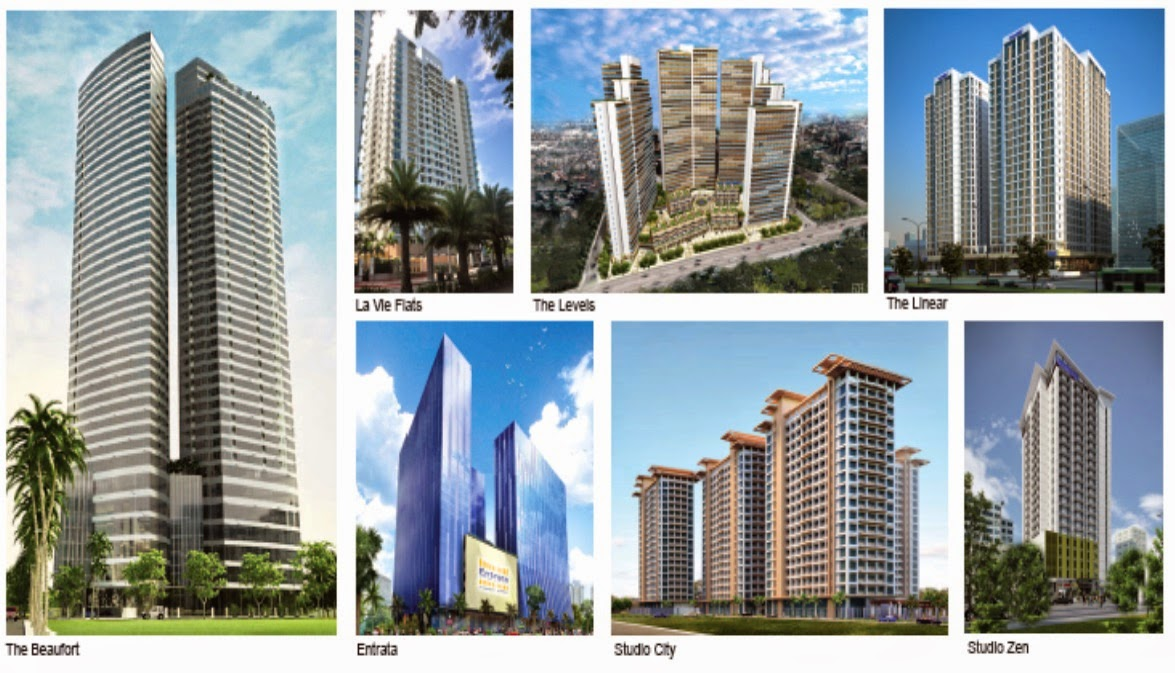 Developer Filinvest Portfolio