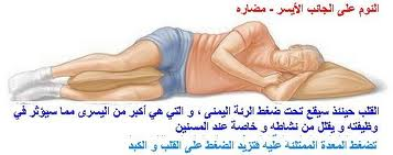 هل تعرف لماذا اوصانا النبي صل الله عليه وسلم بالنوم على الجانب الأيمن ؟؟