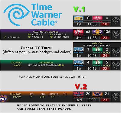 NBA 2K13 TWC TV Custom Scoreboard Patch NBA2K