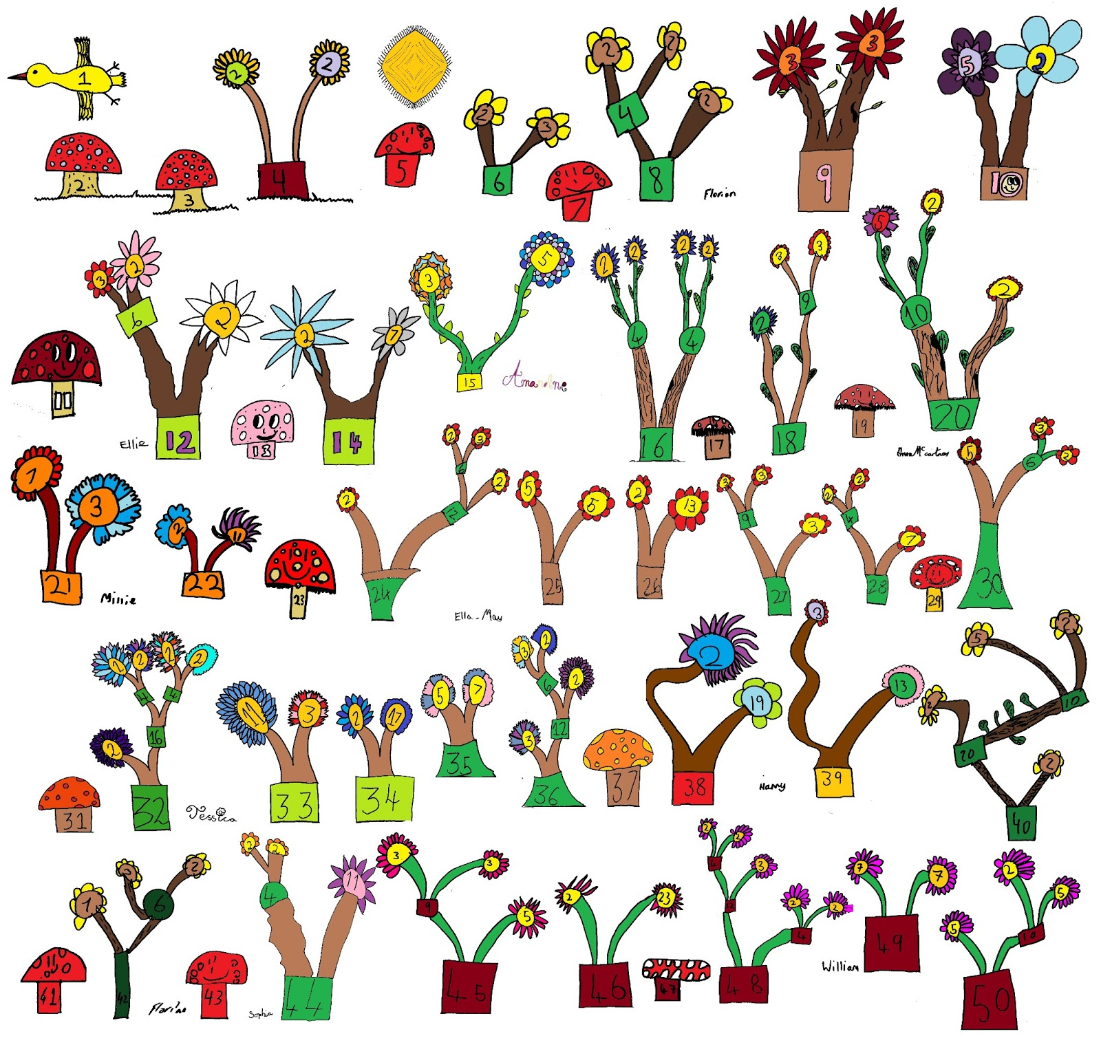 Free Worksheets prime numbers 1 100 worksheet : pinkmathematics: Important factors