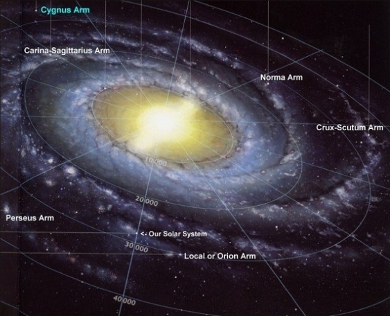 Closest Stars To Earth Map.A View Beyond The Stars How Big Is The Universe