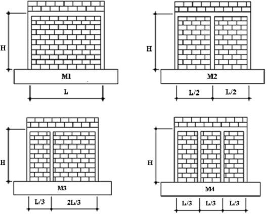 Constructorapaulaltda muros - Dimensiones ladrillo visto ...