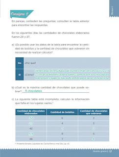 Respuestas Apoyo Primaria Desafíos matemáticos 5to grado Bloque I lección 5 Bolsitas de chocolate
