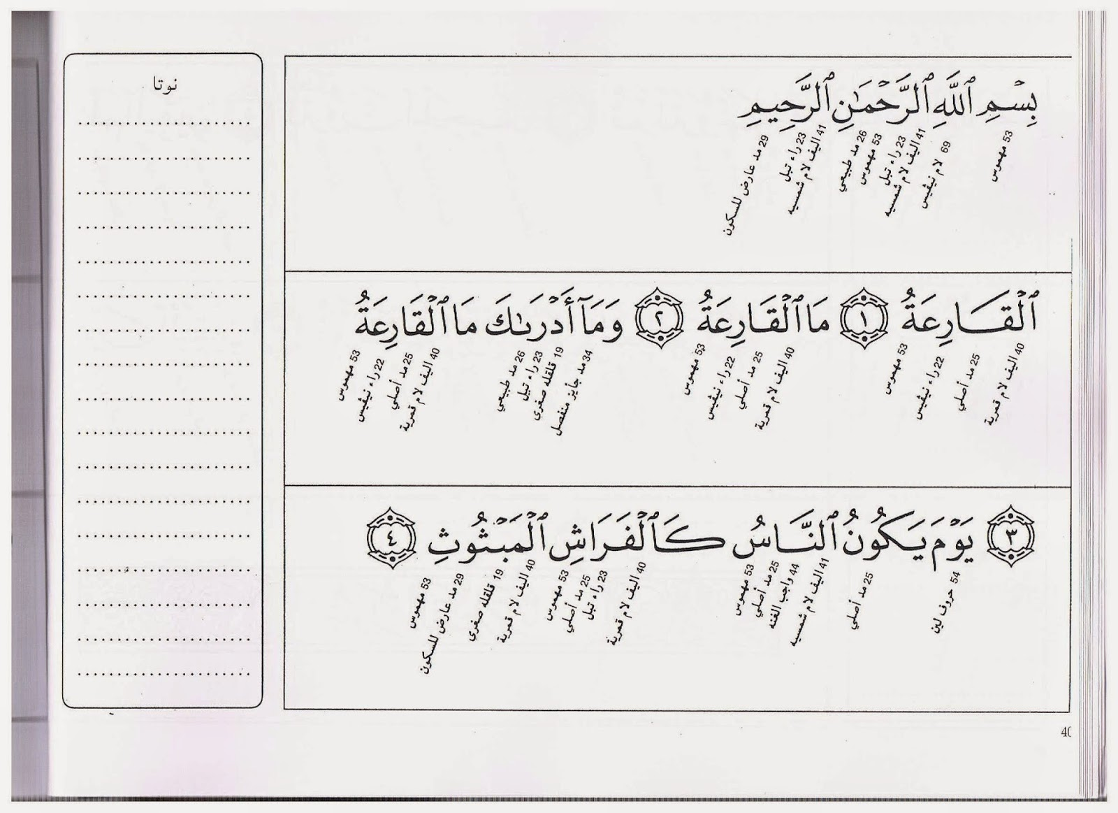 Gambar Tujuhpen Blogspot Hukum Tajwid Surah Al Qariah Quran