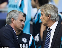 Chelsea manager Jose Mourinho has beaten Man City boss Manuel Pellegrini to the signing of the Brazilian