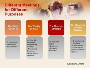 Conduct Effective Meetings PPT Slide 2