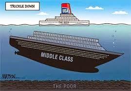 Cartoon Middle Class Decline