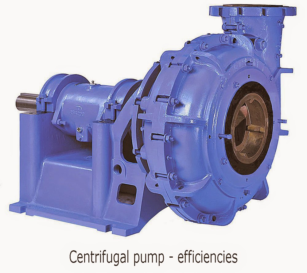 Centrifugal pump efficiencies