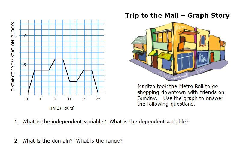 free worksheets graph linear equations worksheet free math worksheets for kidergarten and. Black Bedroom Furniture Sets. Home Design Ideas