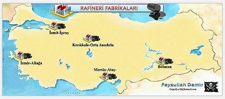 T�rkiye'deki Rafineri Fabrikalar� Haritas� | Feyzullah Demir