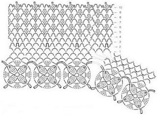 Ravelry: crochet flower bolero shrug pattern pattern by