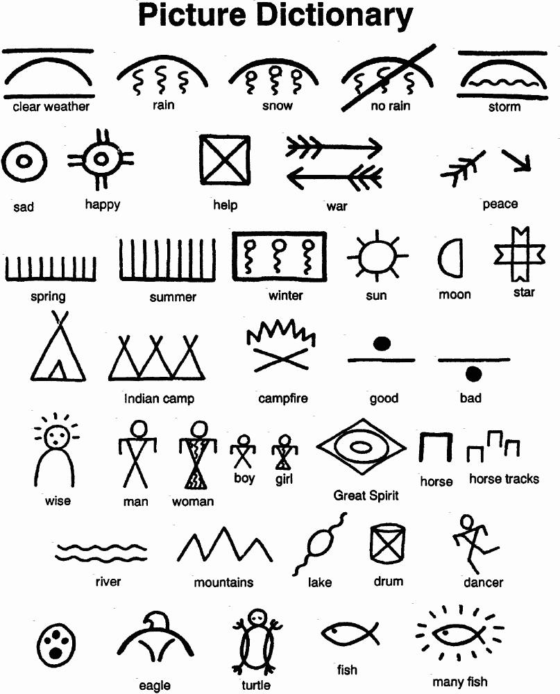 meanings list tribal tattoo Elementary Unit Upper Ark Native Homeschool American Noahs Academy: