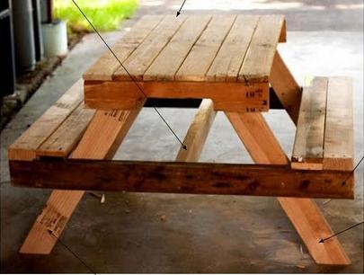 Reciclado madera hazlo tu mismo y cambia tu casa for Mesa de picnic madera