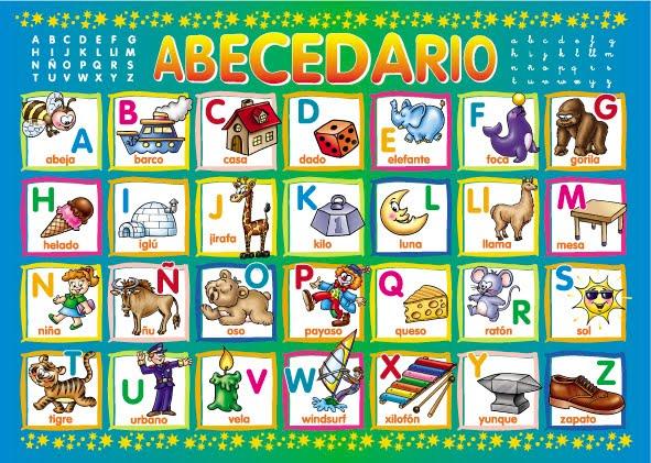 Abecedario,ABC