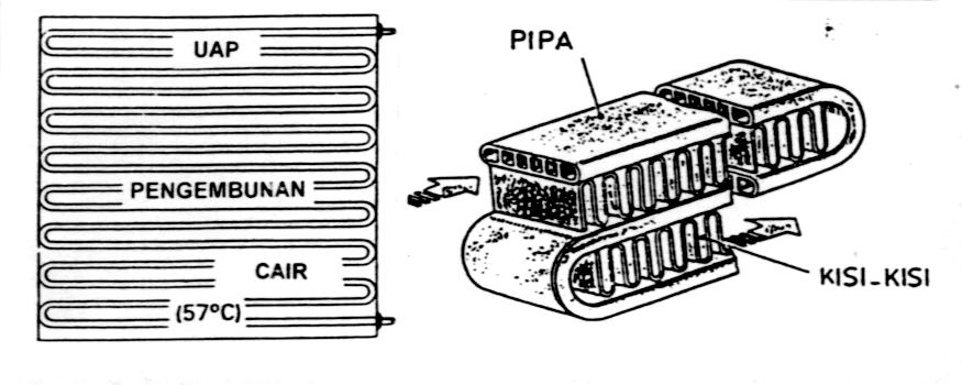 Gambar Kondensor AC
