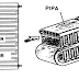 Komponen-komponen Air Conditioner (AC) pada Kendaraan