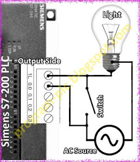 Wiring PLC output Light Switch and AC Source