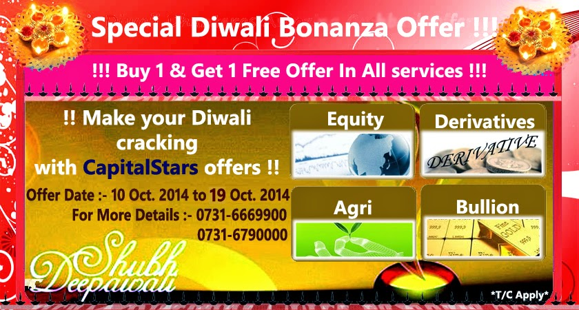 Nifty Tips, Equity Tips, Derivatives, Agri