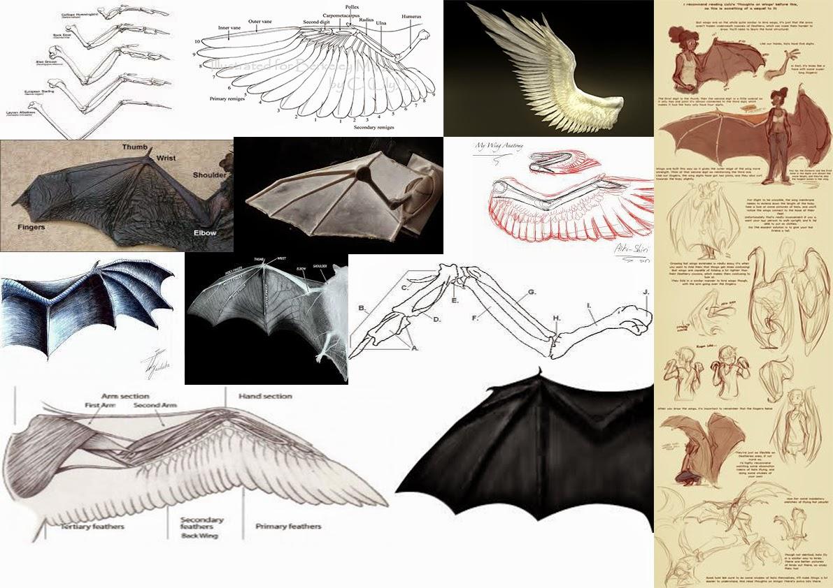Georgia Arnoux NUA Games Art & Design blog: Research, research ...