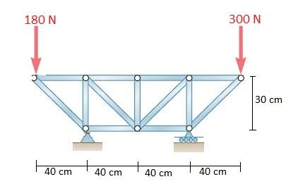 Ingeniería Vectorial para Ingenieros-Estatica