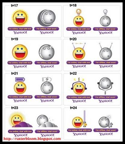 Cara Membuat Yahoo Online di Blog