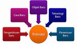 6 Tips Ampuh Agar PKM Lolos