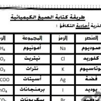 احترف كتابة الصيغ الكيميائية فى ورقتين فقط 2016