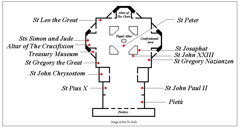 Roman Basilica Floor Plan | Saints In Rome Beyond Region 3 St Peter S Basilica