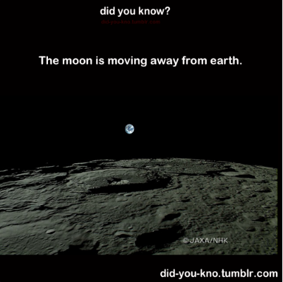Facts About Moon Moving Away from Earth