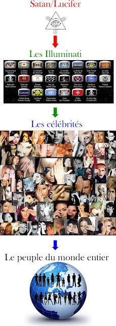 satan-illuminati-celebrites