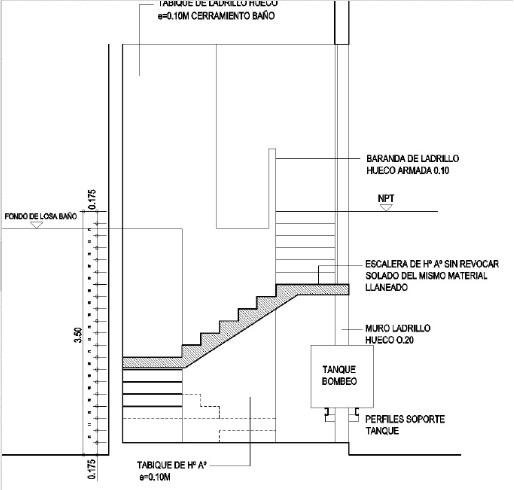 Arquitectura como se hace una escalera for Como se ase una escalera