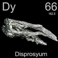 Disprosyum Elementi Simgesi Dy