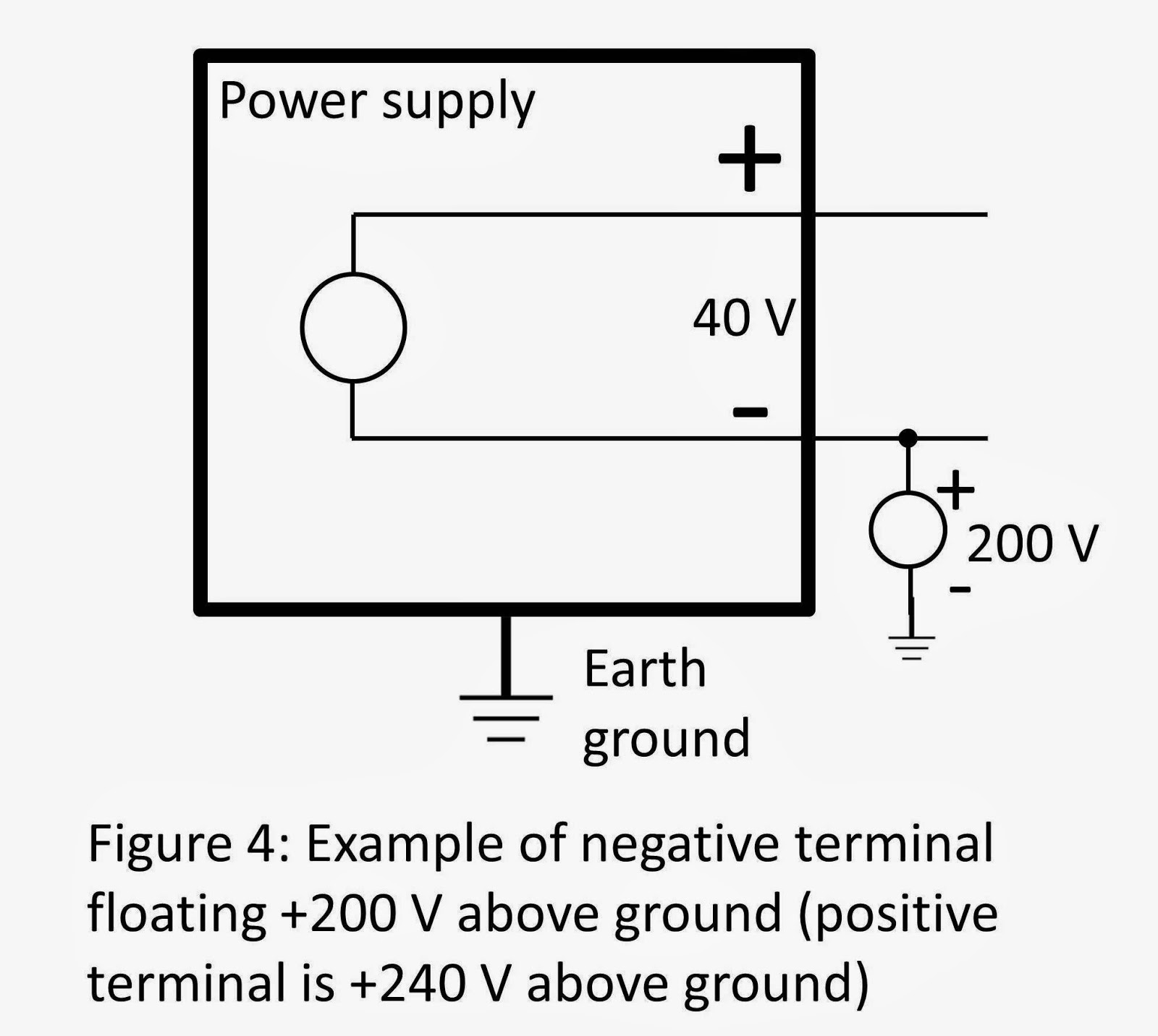 What Is A Floating Power Supply Output Keysight Community Figure 2 Wiring Circuit Supplied With The Controlunit