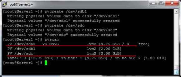 Disk partitioning in RHEL6