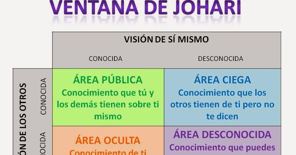 VENTANA+DE+JOHARI.jpg
