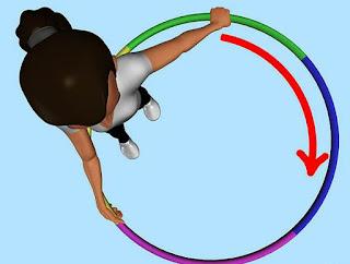 langkah ke tujuh bermain hula hoop