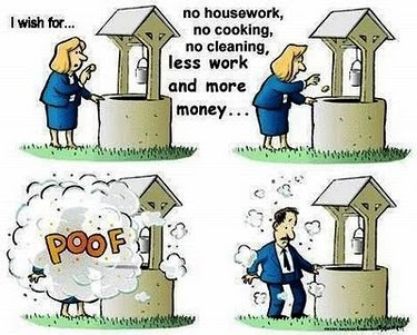 Difference Between Men...
