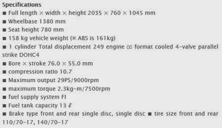 Spesifikasi Honda CB250F