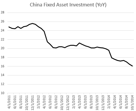 growth of china asset securitization industry Home securitization securitization news developments in chinese securitization market of the growth in securitization within china industry practices and.