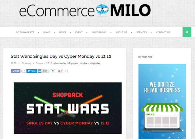 eCommerceMILO news site