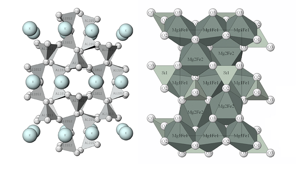 Olivine Crystal Structure PhD at Westmins...