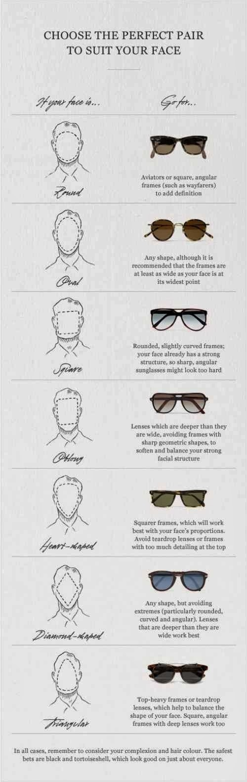 Choosing Goggle According to Your Face