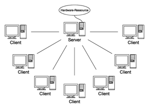 teknologi+jaringan+komputer