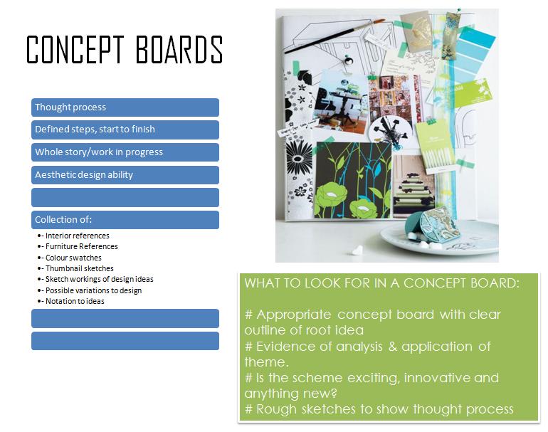 Design Concept Board Concept Board Graphic Design Layout