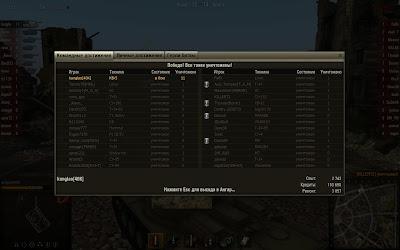 World of Tanks заработок серебра без премиума